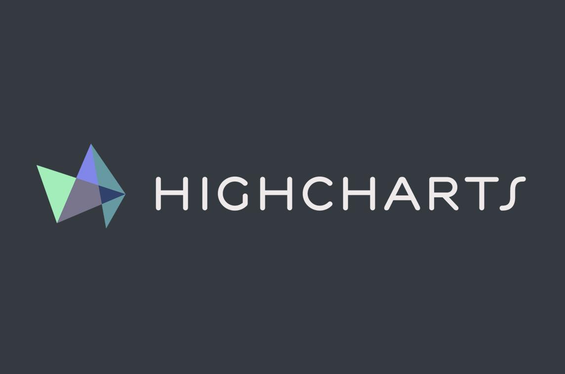Resultado de imagen para highcharts logo