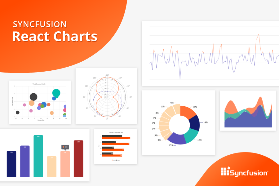 Syncfusion React Charts